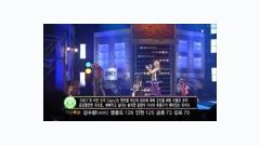 Video Ugly (Live 31-07-2011) - 2NE1