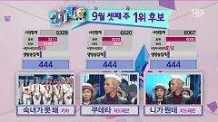 Video Today's Winner G Dragon No.1 (130915 Inkigayo) - G-Dragon