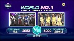 EXO Win (150409 M! Countdown) - EXO