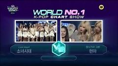 Video Win No.1 (150903 M!Countdown) - SNSD