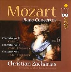 Album Mozart - Piano Concertos Vol. 6 - Christian Zacharias ft. Lausanne Chamber Orchestra