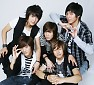 FT Island