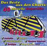 Bài hát Dieser Brief - Various Artists