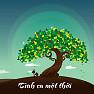 Bài hát Khói Lam Chiều - Lan Ngọc