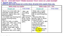 Môn Địa Lý - Zuni.vn - Địa Lý Các Ngành KT: Một Số Vấn Đề PT Và Phân Bố NN - Vấn Đề PT Thủy Sản & Lâm Nghiệp