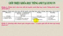 Zuni.vn - Luyện Đề Thi Đại Học Môn Tiếng Anh - Giới Thiệu Khóa Học -