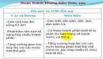 Môn Địa Lý - Zuni.vn - Vị Trí Địa Lý, Phạm Vi Lãnh Thổ - Việt Nam Trên Đường Đổi Mới Và Hội Nhập