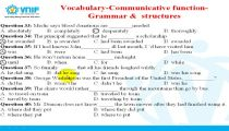 Zuni.vn - LĐTĐH Môn TA - Đề 5 - Part 2: Vocabulary, Communicative Function, Grammar & Structures -
