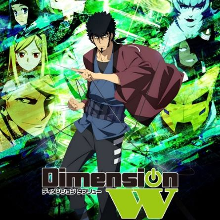Poster Phim Dimension W